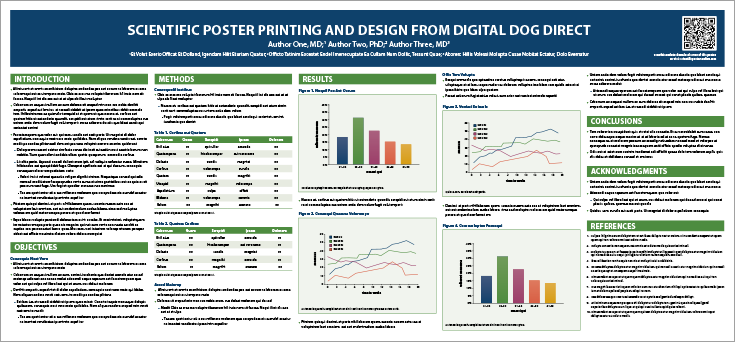 Scientific Poster Template Download - Digital Dog Direct | Digital ...